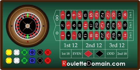 Roulette neighbours by 5